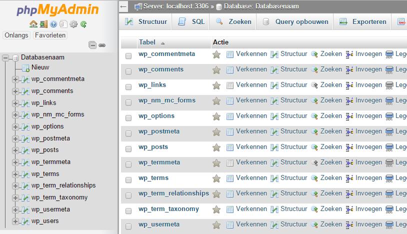 De standaard database structuur van WordPress